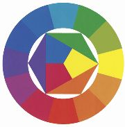 Adding Contrast with Color Complements - the color wheel, which illustrates the key complementary color pairs – red/cyan, green/magenta, and blue/yellow (left). Note that each of the red, green, and blue primaries lies opposite its cyan, magenta, or yellow complementary color.