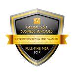 Στην λίστα με τα 250 κορυφαία Business Schools παγκοσμίως, το ALBA Graduate Business School #ALBA #QSG250