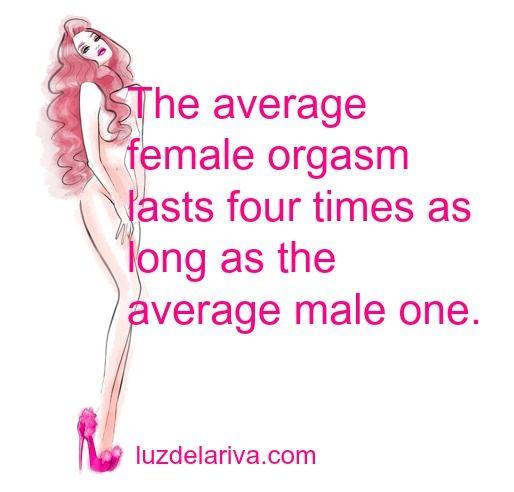Average female orgasm lasts congratulate, the