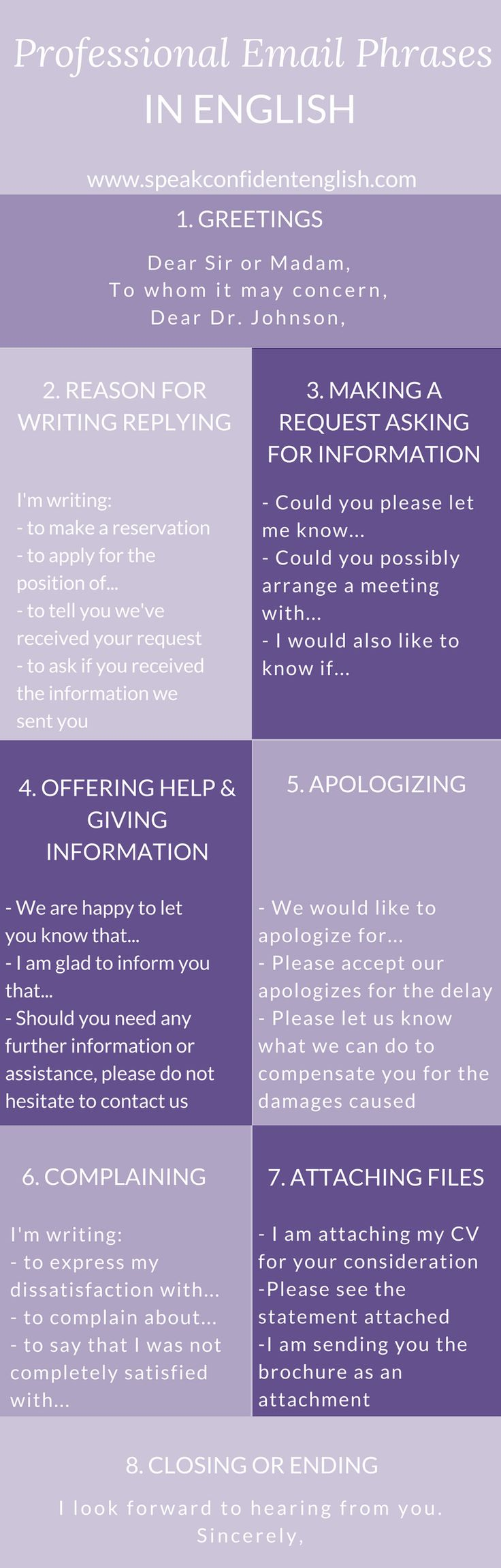 Need some quick help for writing emails in English? Get more useful tips at: http://www.speakconfidentenglish.com/7-rules-for-emails/?utm_campaign=coschedule&utm_source=pinterest&utm_medium=Speak%20Confident%20English%20%7C%20English%20Fluency%20Trainer