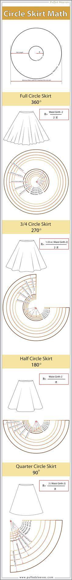 modèle de jupe de cercle