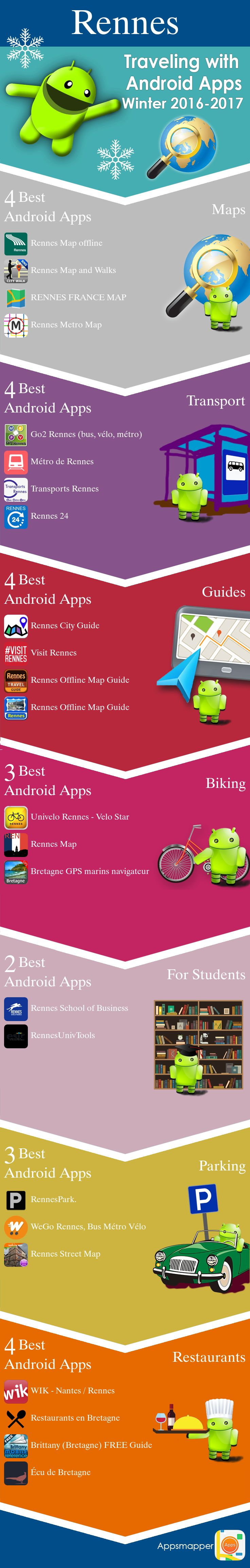 Rennes Android apps: Travel Guides, Maps, Transportation, Biking, Museums, Parking, Sport and apps for Students.