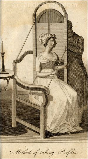 """Method of Taking Profiles"". Lady's Monthly Museum, October 1799. - Making a silhouette portrait"