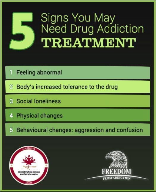Signs of Drug Addiction. #drug #addiction #treatment