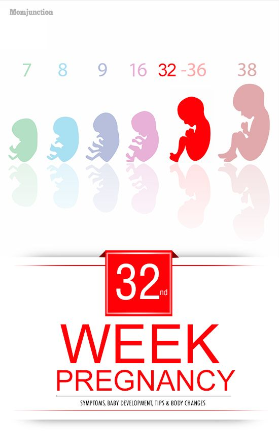 32nd Week #Pregnancy - Symptoms, Baby Development, Tips And Body Changes