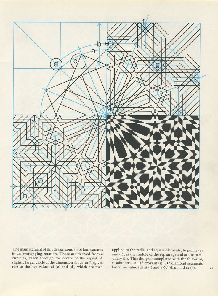 1000+ Images About Islamic Geometric Patterns On Pinterest