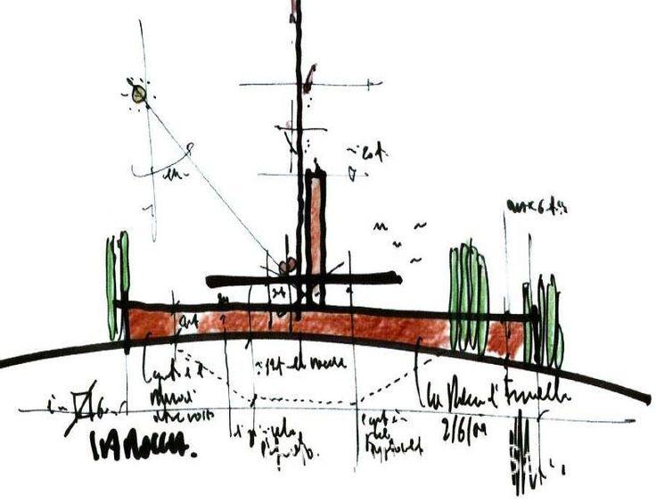 Rocca di Frassinello a Gavorrano GR, arch. Renzo Piano