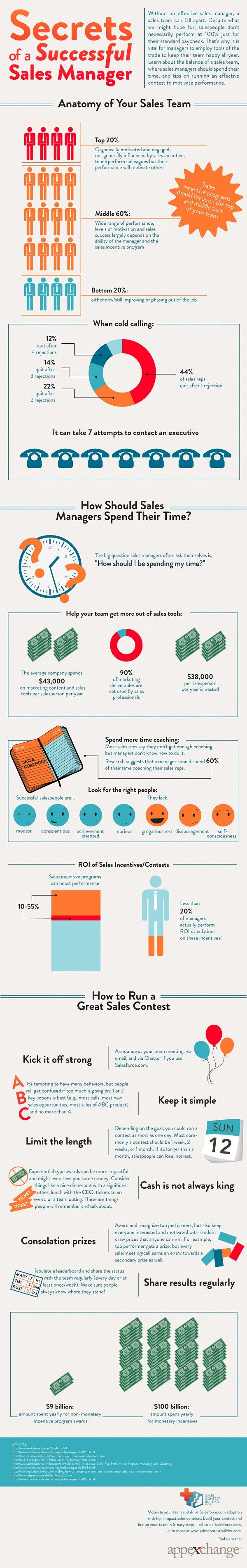 Secrets of a Successful #sales Manager #infographic