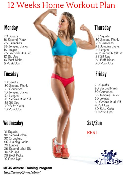 The Ultimate 12-Week #Home #Workout #Plan For #Beginners - #Muscle & #Fitness.