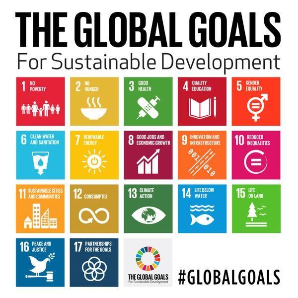 #globalgoals hashtag a Twitteren