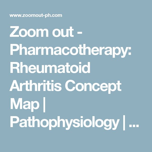 Zoom out - Pharmacotherapy: Rheumatoid Arthritis Concept Map | Pathophysiology | Signs and symptoms | Medications for RA