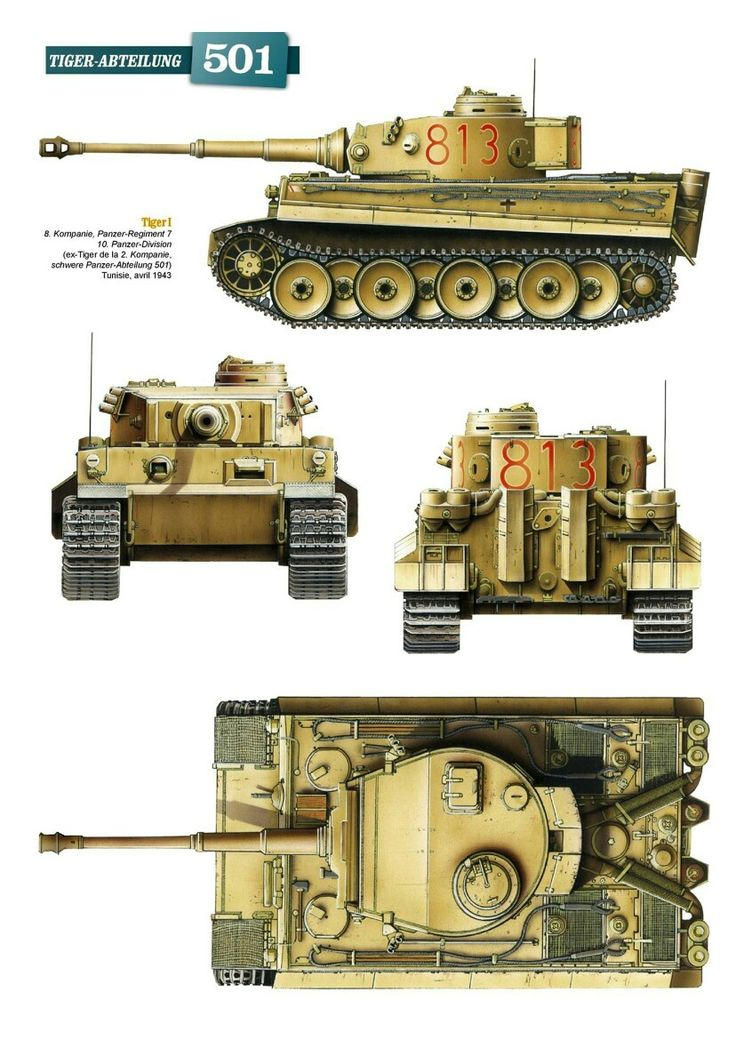 ww2 tanksmilitary