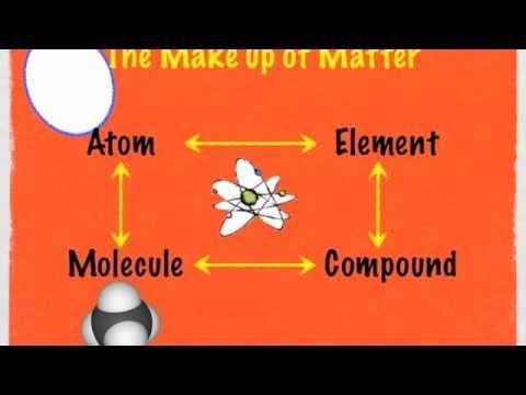 Understanding Atoms, elements, and molecules Part #1 (9min) - YouTube