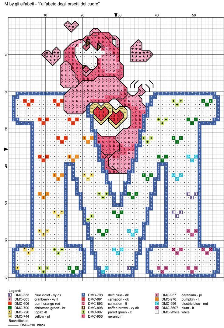 alfabeto degli orsetti del cuore: M