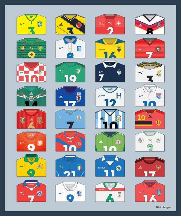 Las camisetas del Mundial de Brasil 2014 en vectorial