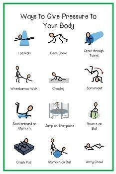 Proprioception activities such as heavy work have been shown to improve attention and concentration, improve body awareness, and regulate arousal levels. Heavy work can be calming for students with autism or sensory regulation difficulties.The activities on this poster are specifically designed so that they can be implemented in a sensory room or therapy room.