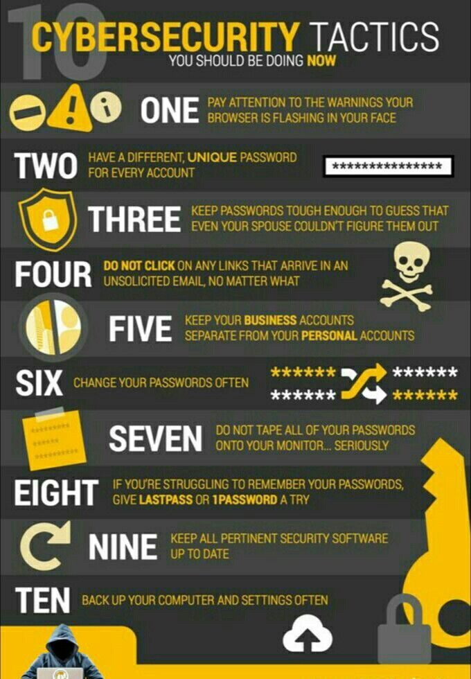 Pin By Shabi Circle On Tech Guide Cyber Security Career Cyber Security Awareness Month Cyber Security Technology