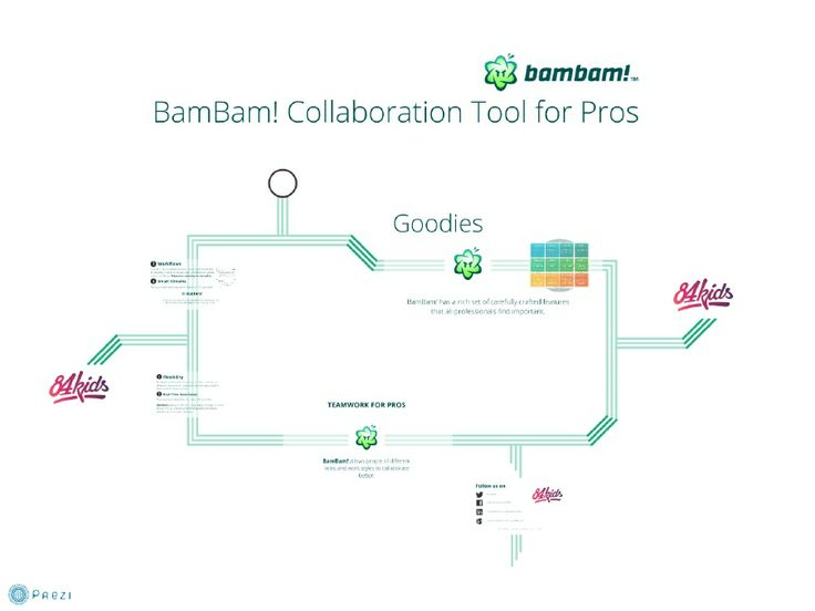 BamBam! - Collaboration Tool for Pros