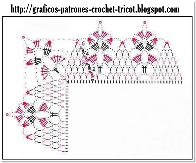 Contemporáneo Los Patrones De Bordes De Crochet Manta Festooning ...