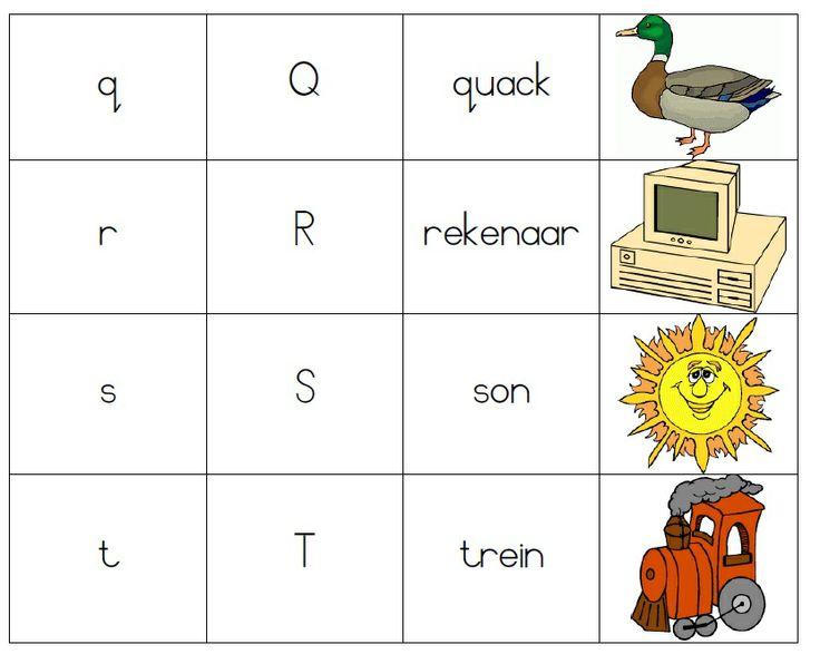 alfabet kaarte afrikaans