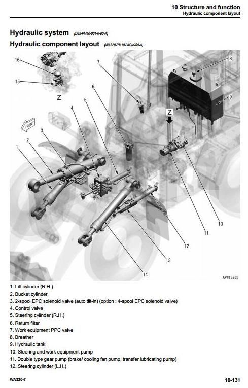 4e3282991343ae975e759936606248d0 circuit diagram high quality images 58 best komatsu instructions, manuals images on pinterest komatsu wa320 wiring diagram at virtualis.co