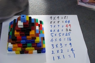Neat way to explore square numbers - this is how I teach my pre-algebra kids - and how I teach square roots