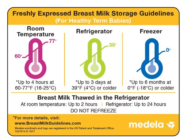 Breast Milk Storage Guidelines including how to thaw frozen breastmilk and how to deal with lipase in breastmilk