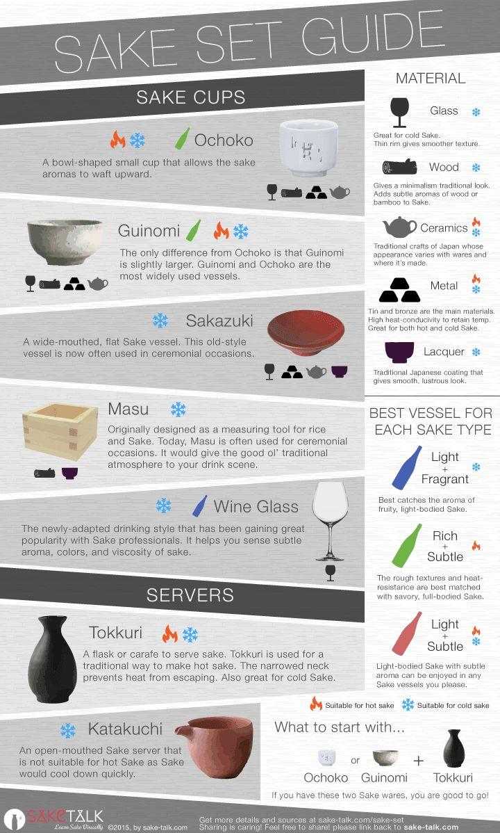 sake set infographic