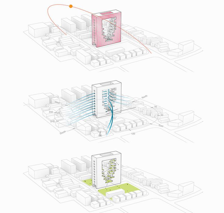 210 best diagrams images on pinterest