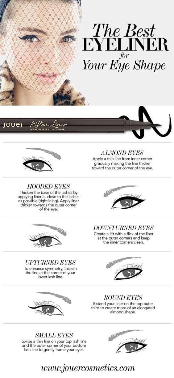 Round Eye Makeup Tips Cat Eye Makeup