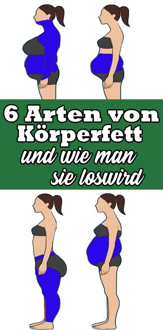 6 Arten von Körperfett und wie man sie loswird – Lukas Richter