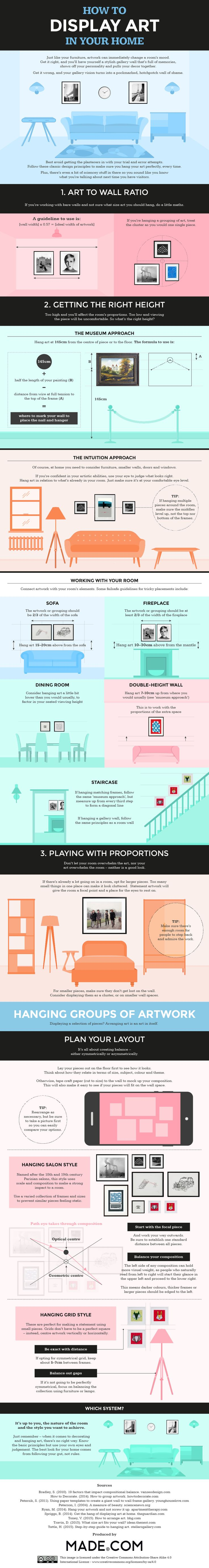 Infographic on how to display art in your home. Thanks @ejfsf