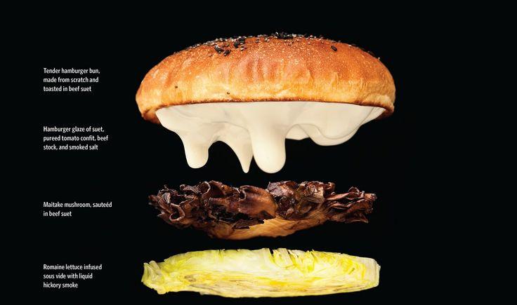 http://1.bp.blogspot.com/-RONPIHCzAm0/TauEPlB9naI/AAAAAAAAPY0/WqKva7Z6VUY/s1600/modernist%2Bcuisine.the%2Bultimate%2Bburger.t.jpg