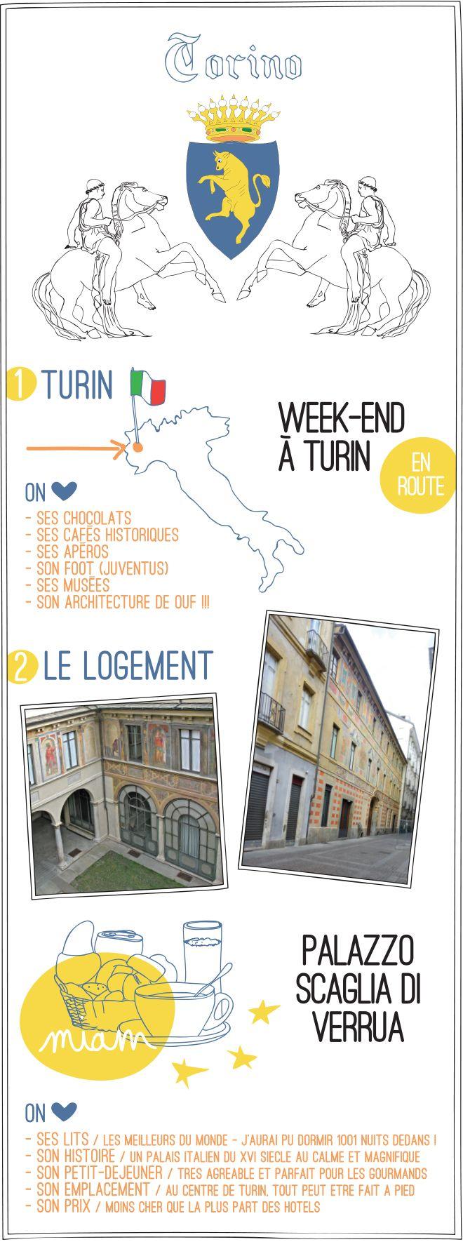 Un week-end à Turin - Petits Béguins