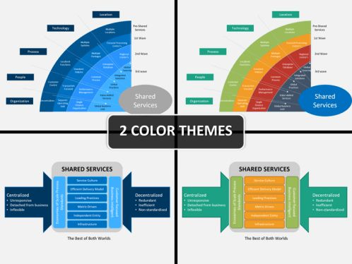Best Powerpoint Diagrams  Charts Images On   Charts