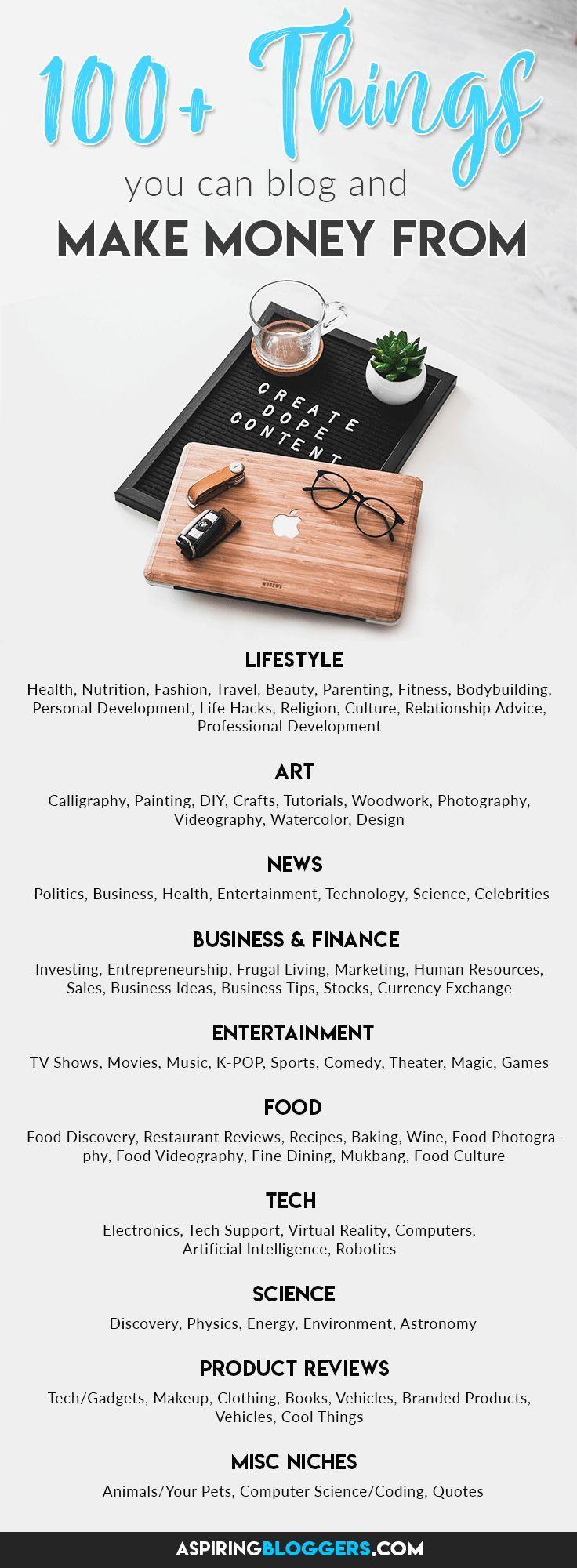 Über 100 Blog-Nischen und wie man damit Geld verdient   – Blog – #Blog #BlogNis… – Finde ein Hobby