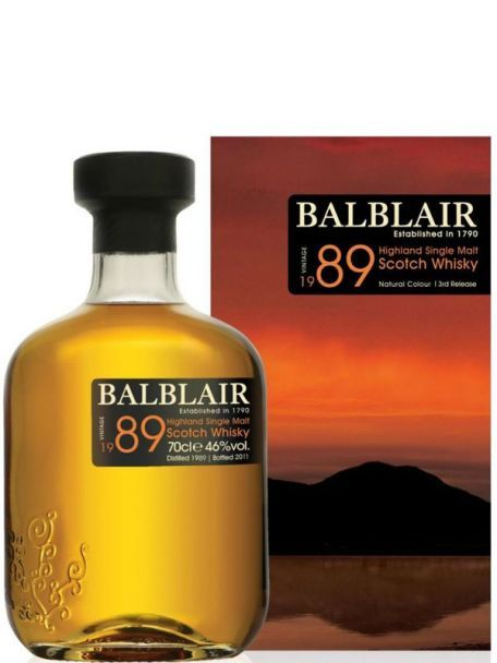 Balbair 1989