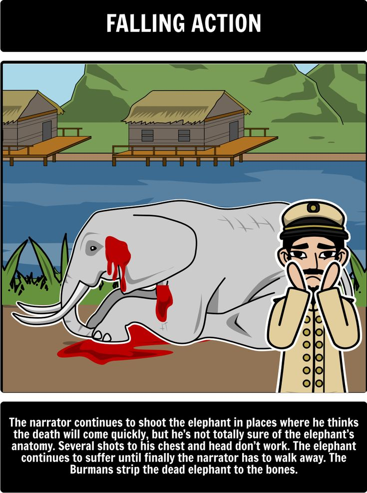 best shooting an elephant images george orwell shooting an elephant shooting an elephant summary a common use for storyboard that is to help students create a plot diagram of the events from a story