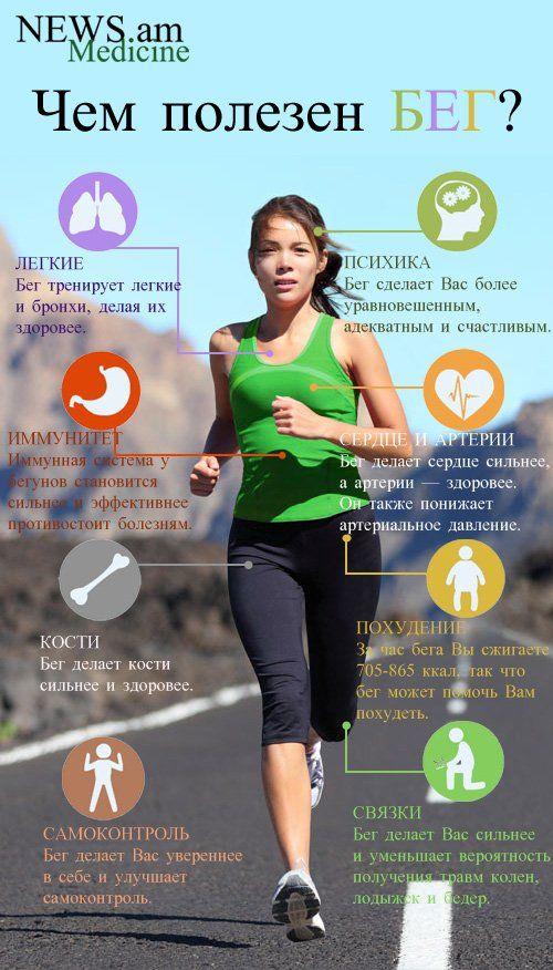 Про бег и похудение
