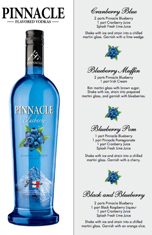 Pinnacle Blueberry Recipes