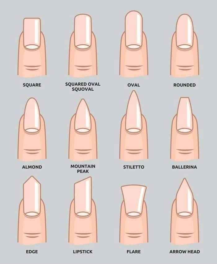 Best 25 acrylic nail shapes ideas on pinterest nails Square narrow shape acrylic