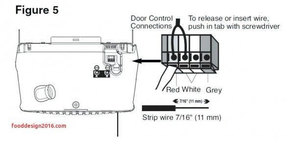 Chamberlain Garage Door Opener Wiring Diagram di 2020