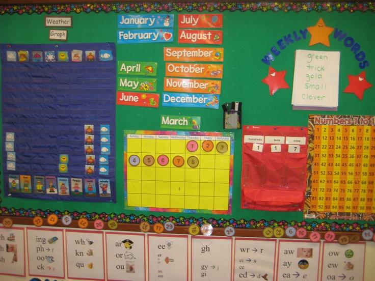 Calendar Ideas For Grade : Calendar wall for grade classroom i live teaching