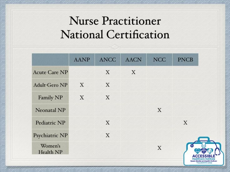 Best 25+ Advanced nurse practitioner ideas on Pinterest Nurse - per diem nurse practitioner sample resume
