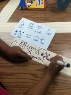 Kreative in Kinder: Thanksgiving Stations