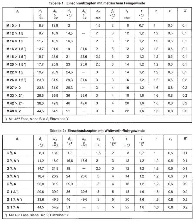 Din 3852 11 Form E Metric G Thread Dimension Chart Metric Thread Thread Types Dimensions