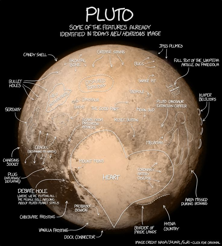 Map of Pluto by XKCD