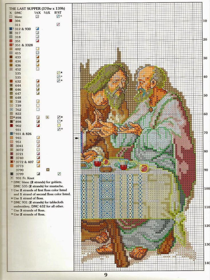 schema+punto+croce+L'ultima+cena+(5).jpg (1203×1600)
