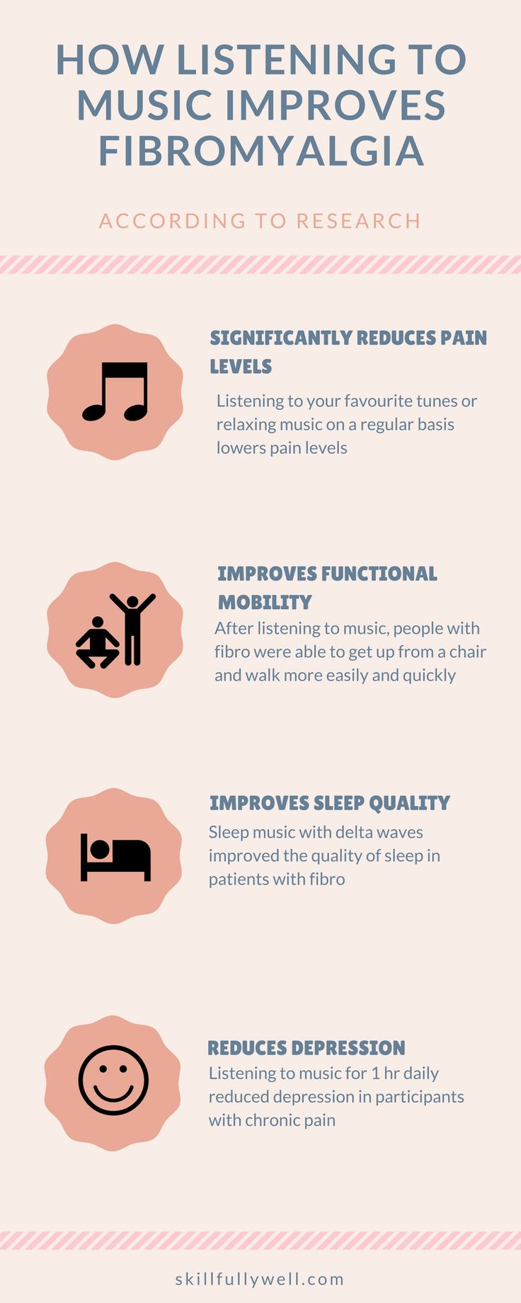 Learn about how music improves fibro symptoms, including pain, mobility, depression and sleep quality.
