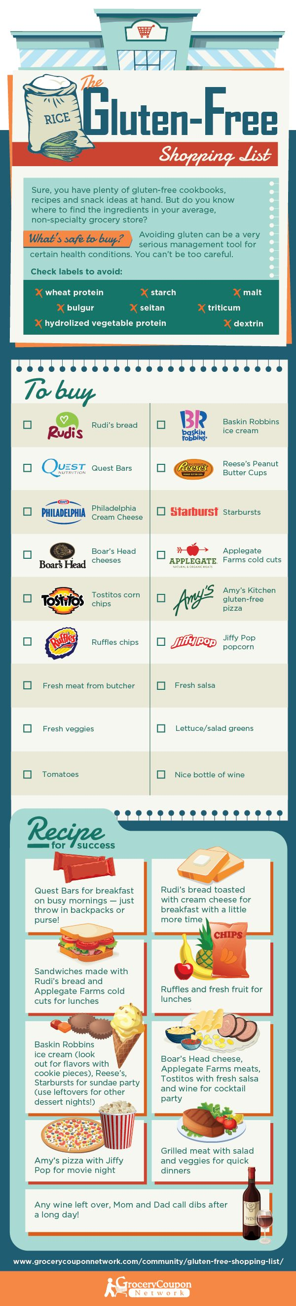 If you are shopping for gluten-free items at the grocery store, use this handy gluten-free shopping list to help you find what you need.